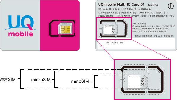 全サイズに対応できる便利なマルチSIMって?